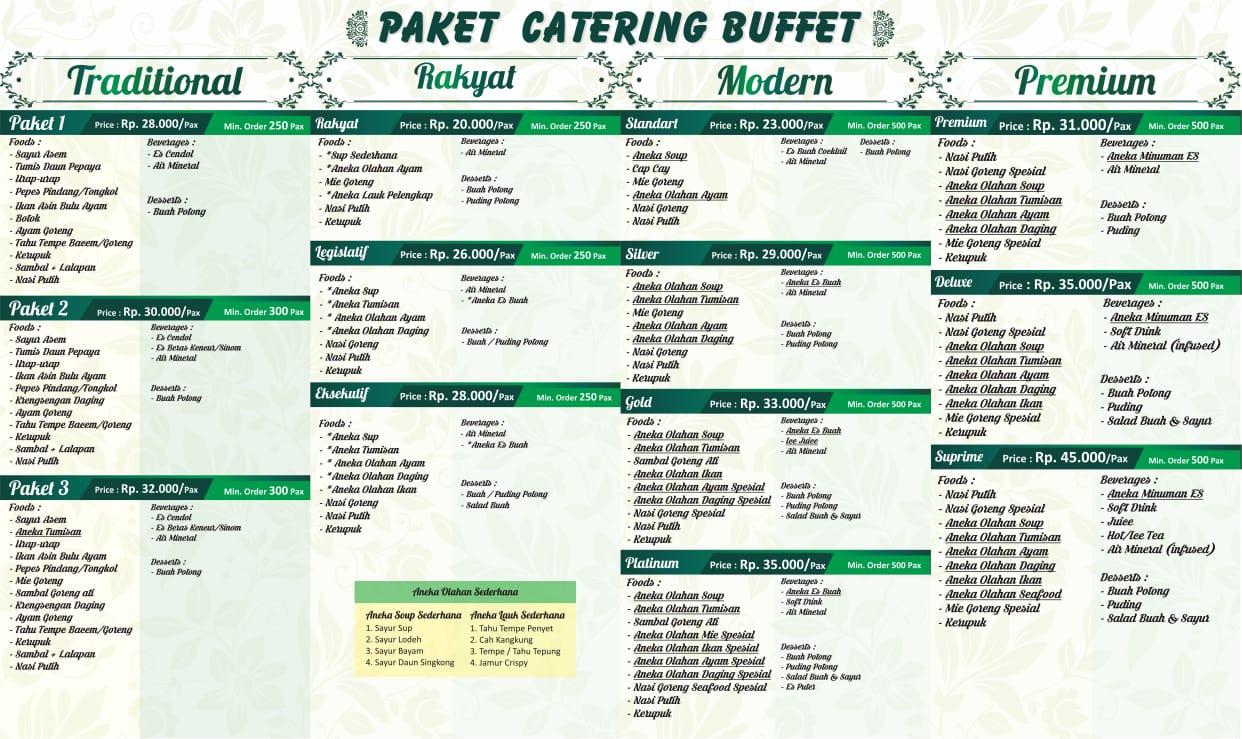 Yang Kamu Perlu Ketahui Tentang Pemesanan dan Rekomendasi Catering Pernikahan